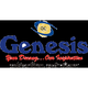 Genesis Classes Pvt Ltd Job Openings